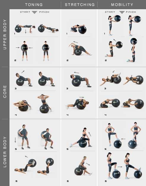 trening fitness ball